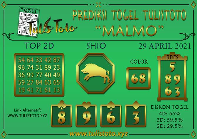 Prediksi Togel MALMO TULISTOTO 29 APRIL 2021