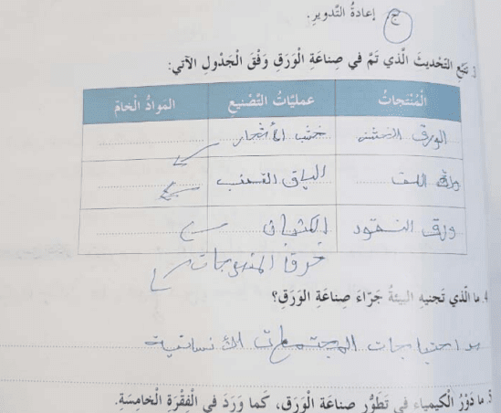 حل درس رحلة المعرفة للصف السابع
