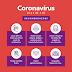 Combate ao COVID-19: Prefeitura de Cuitegi publica DECRETO EMERGENCIAL e suspende aulas da rede pública
