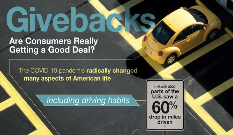Auto Insurance Givebacks #infographic
