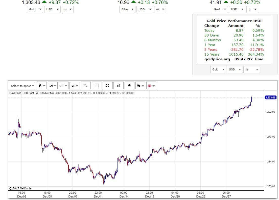 Proprietary binary options trading platform australia