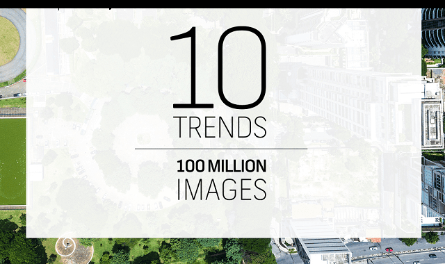 Trends Shaping The Future Of Imagery