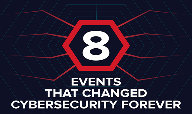 8 Events that have changed cybersecurity forever #infographic