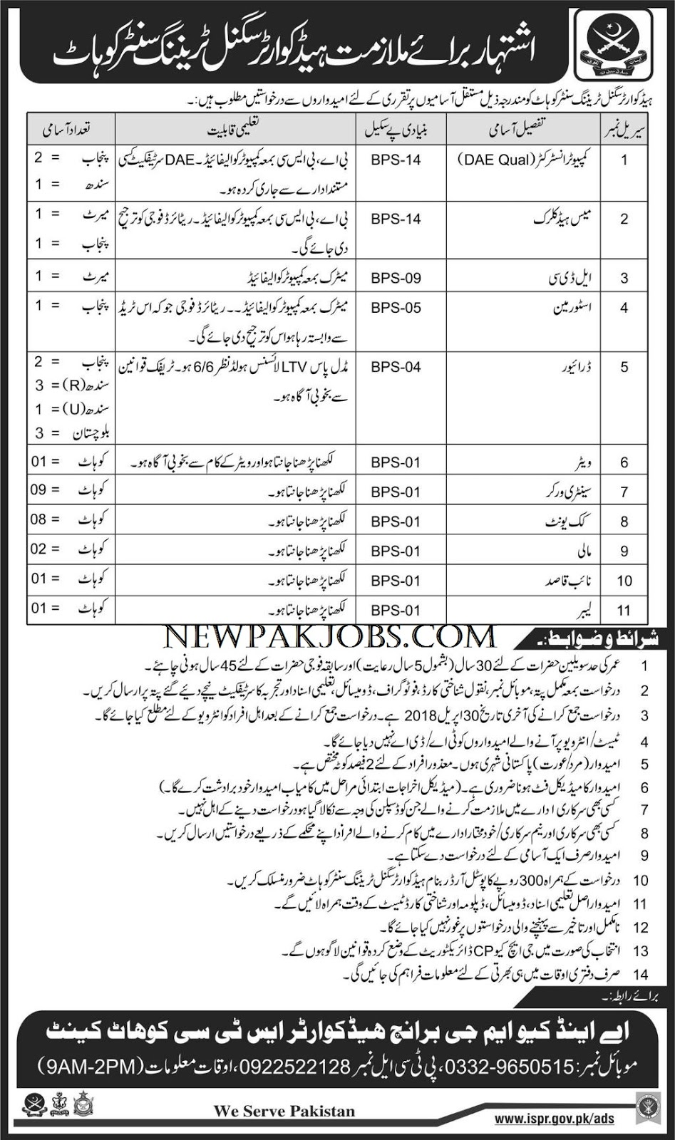 Jobs in Army Headquarter Signal Training