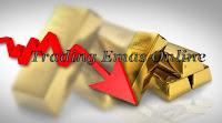 Grafik Harga Emas, Trading Emas, Trading Emas Online, Investasi Emas