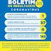 Boletim Informativo Coronavírus (COVID-19) nº 047 de 11 de abril de 2020 Prefeitura de Barreiras