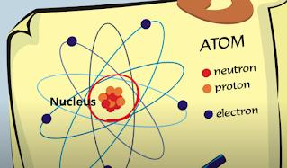 protons,neutrons,electrons