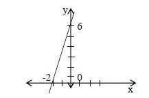 contoh soal un matematika smp beserta pembahasannya