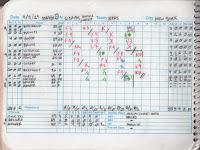 Reds vs. Metropolitans, 04-05-14. Metropolitans win, 6-3, on a pinch-hit, walk-off, grand slam.