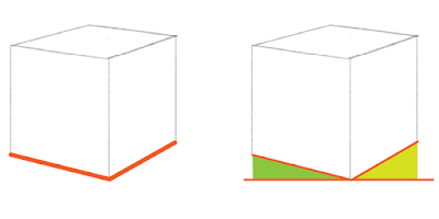 Compare the bottom edges to align correctly.