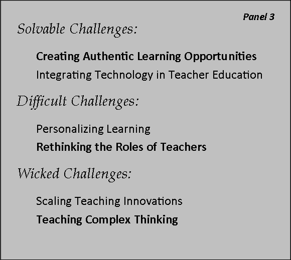 technology challenges facing education Issues of higher educaiton in tanzania by prof peter msolla ministry of higher education, science and technology 1  challenges for tertiary education,.