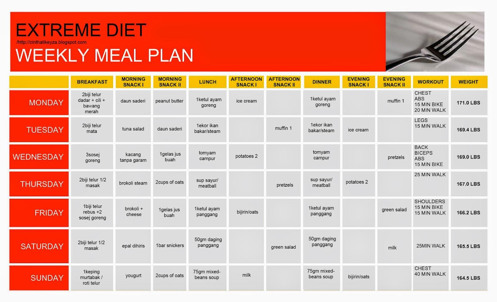 Menaikkan Berat Badan Dengan Sehat