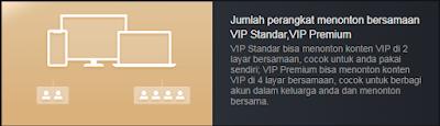 fitur VIP IQIYI