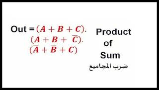 طريقة Maxterms لتحويل جدول الحقيقة إلى دائرة كهربائية