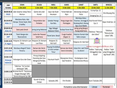 Jadwal Dan Materi BDR Melalui TVRI Tanggal 5-9 Oktober 2020