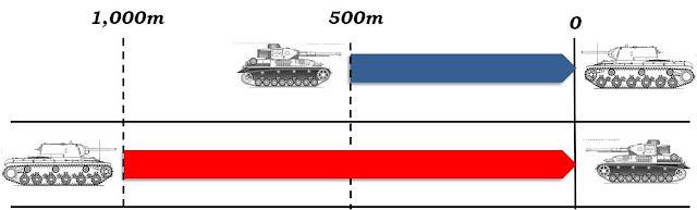 PzKpfw IV Ausf.F2 vs KV-1