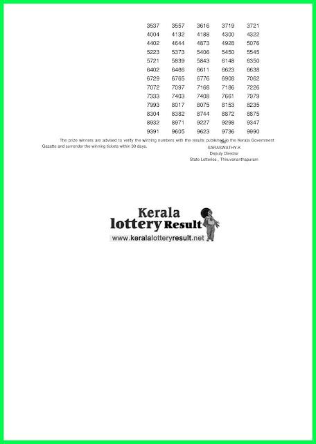 Kerala Lottery Result 19-01-2020 Pournami RN-427 (Keralalotteryresult.net).
