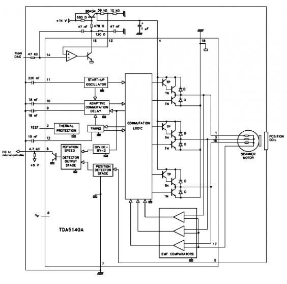 tda5140a-brushless-dc-motor-circuit-and-datasheet