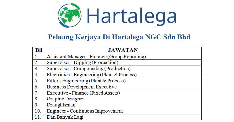 Kekosongan terkini di Hartalega NGC Sdn Bhd