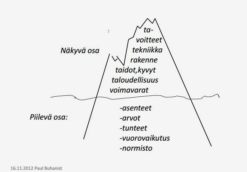 Jäävuoriteoria