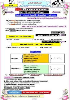 مذكرة القواعد والوظائف اللغوية بالتدريبات للصف الثالث الاعدادى الترم الاول 2021 مستر محمد فوزى