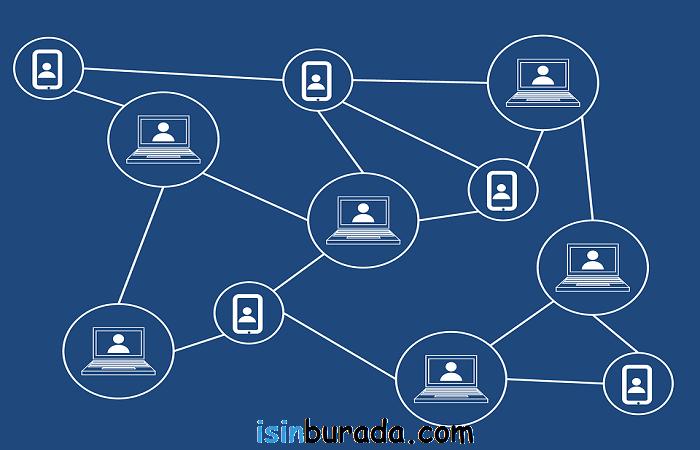 Blockchain Ne işe Yarar?