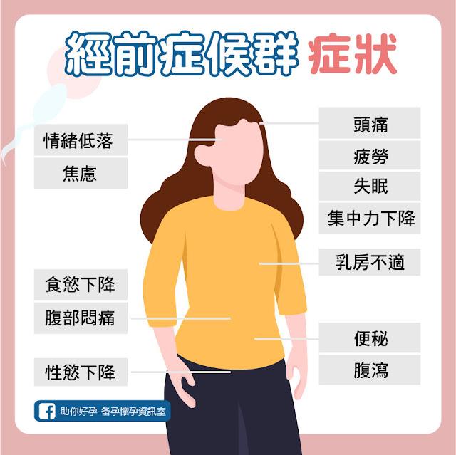 經前症候群症狀有哪些?