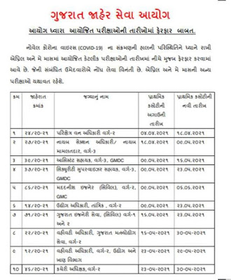 GPSC Exam Date Changed