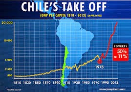 miracle-of-chile