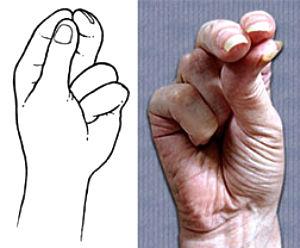posisi jari meditasi mudra kubera
