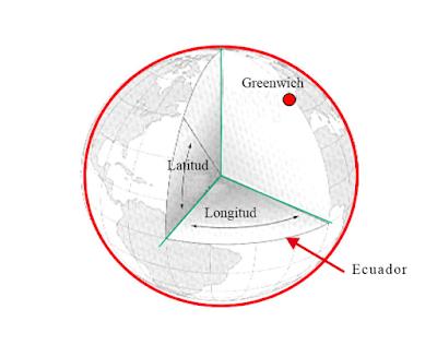 Tierra con datos de longitud y latitud