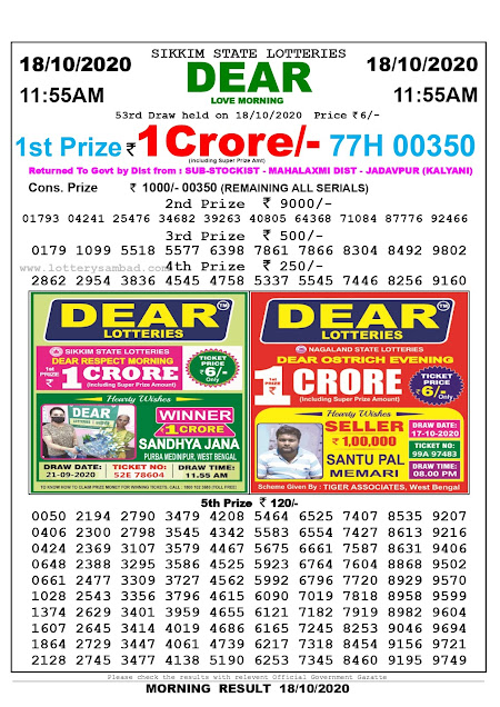 Lottery Sambad 18-10-2020 Today Results 11:55 am, Sikkim State Lottery Sambad Today Result 11.55 am, Sambad Lottery, Lottery Sambad Live
