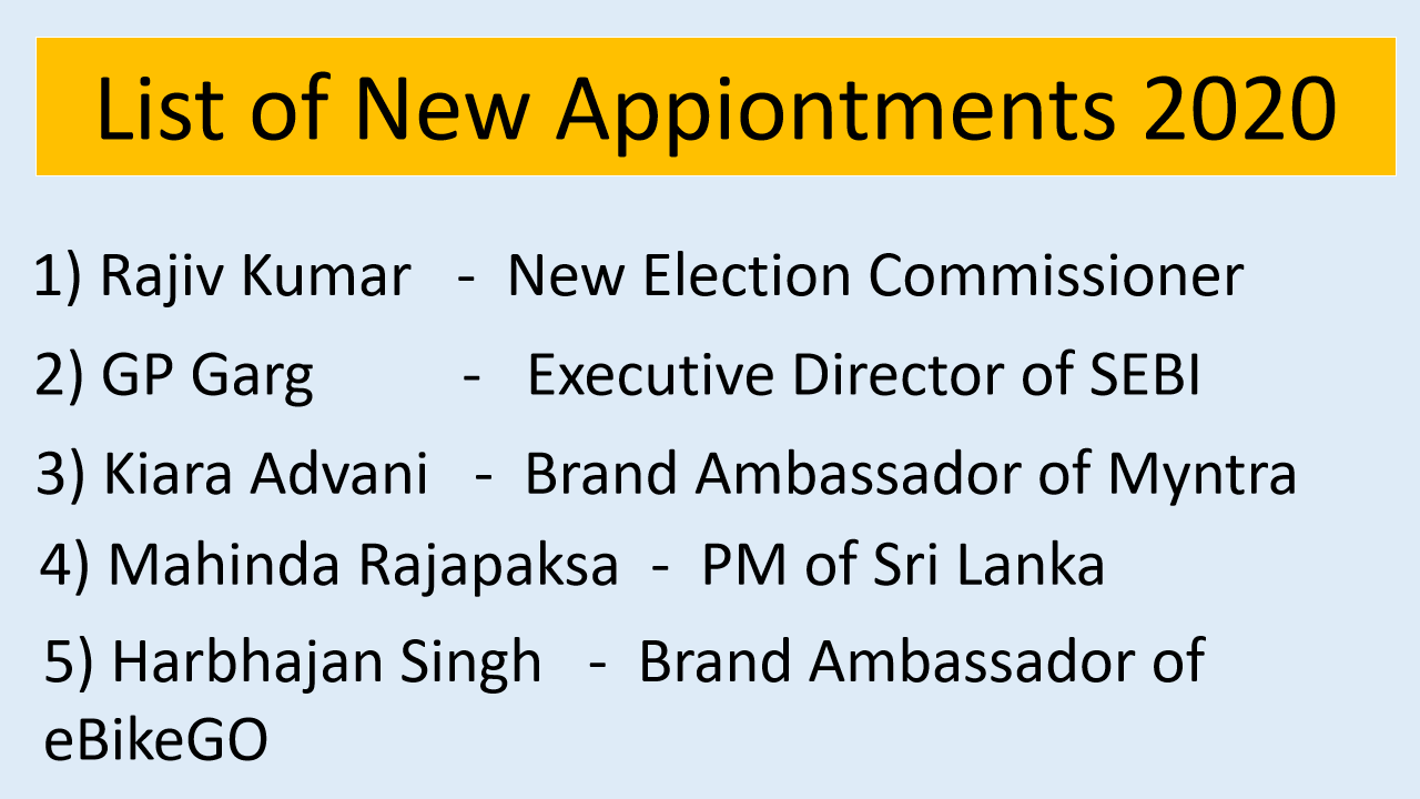 New Appointments GK Questions