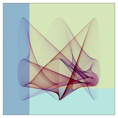 An example image using a code to draw the Lissajous figure.