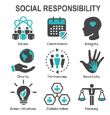 Ethical and Social Responsibility of Marketing
