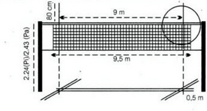 ukuran net bola voli