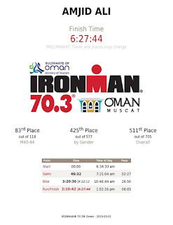 IRONMAN 70.3 OMAN Result