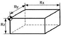 penempatan titik nol zero point pada kuadran 1 pada pekerjaan CNC milling
