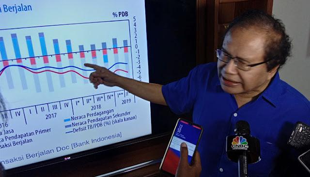 Rizal Ramli: Ekonomi 2020 Anjlok di 4 Persen, Rakyat Menanggung Beban Utang