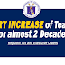 Teachers' Salary Increase for Almost 2 Decades