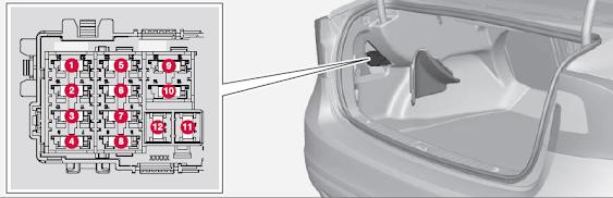 Fuse Box: 2012 - 2014 Volvo S60 - Fuse Panel Diagram | 2014 Volvo S60 Fuse Diagram |  | Fuse Box - blogger