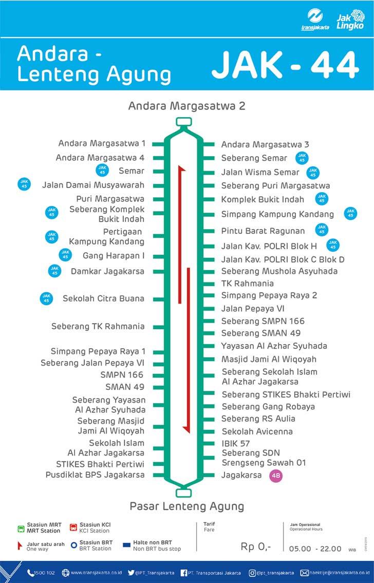 peta rute transjakarta andara - lenteng agung