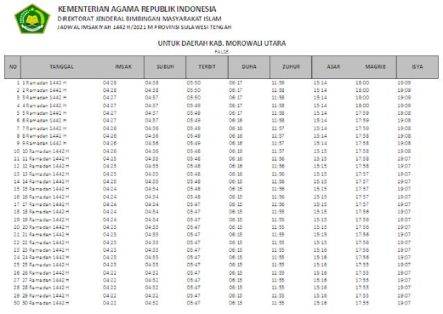 Jadwal Imsakiyah Ramadhan 1442 H Kabupaten Morowali Utara, Provinsi Sulawesi Tengah