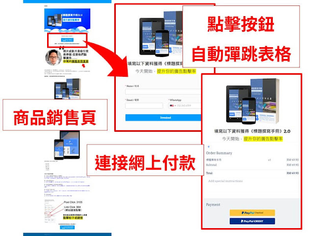 Mato Theme Sales Page Template