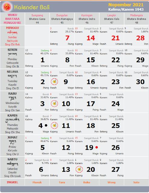 kalender bali november 2021 - kanalmu