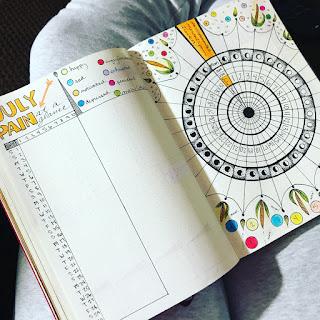 Bullet Journal Mandalas