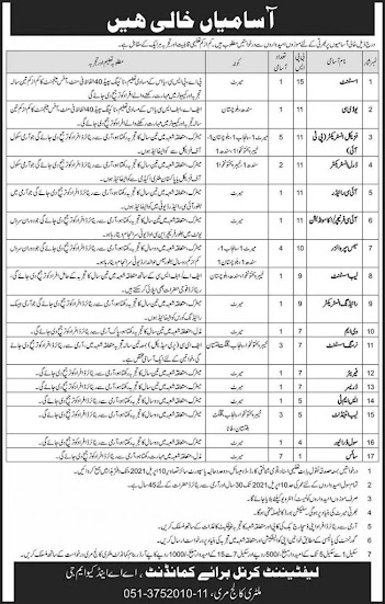 Pakistan Army civilian New jobs