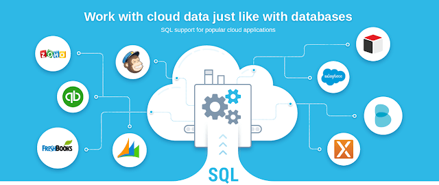 لغة-البرمجة-SQL