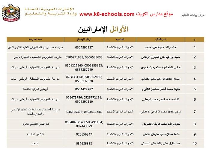أسماء  أوائل الصف الثاني عشر الإماراتيين في اختبار الإمارات القياسي (EmSAT)