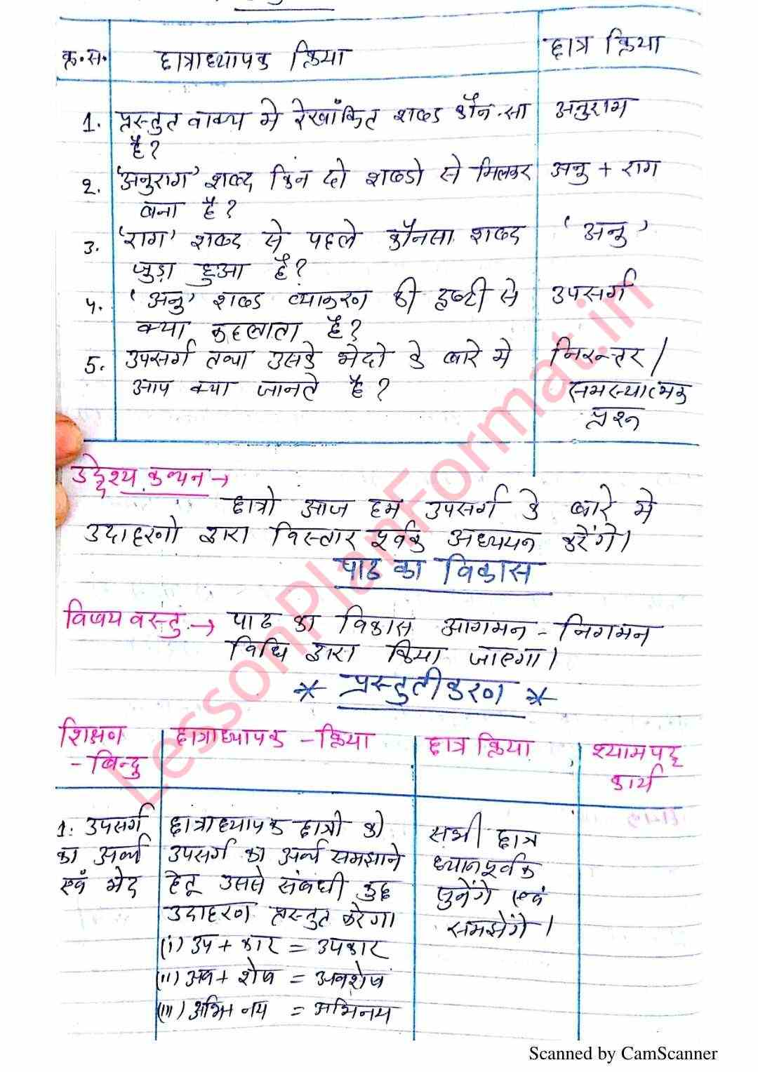Hindi Vyakaran Upsarg Class 6 Lesson Plan